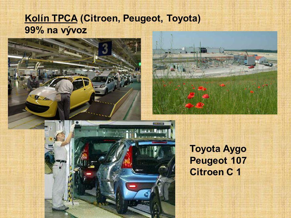 Kolín TPCA (Citroen, Peugeot, Toyota)