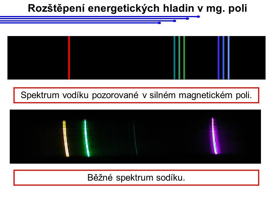Rozštěpení energetických hladin v mg. poli