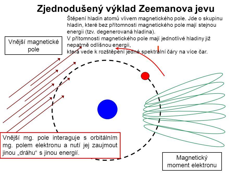 Zjednodušený výklad Zeemanova jevu