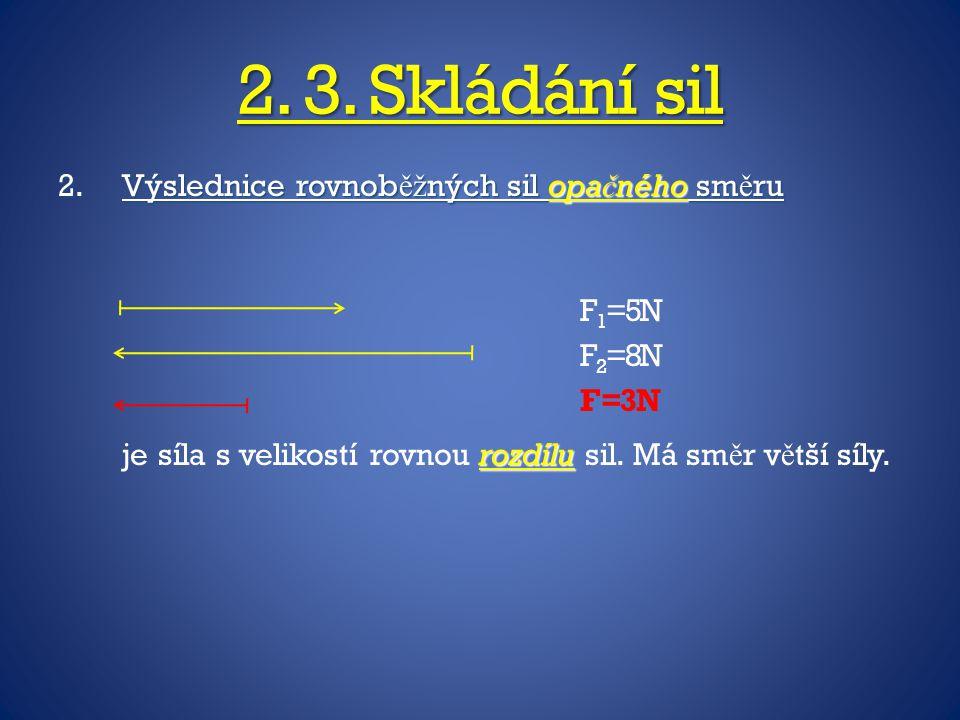 2. 3. Skládání sil Výslednice rovnoběžných sil opačného směru F1=5N