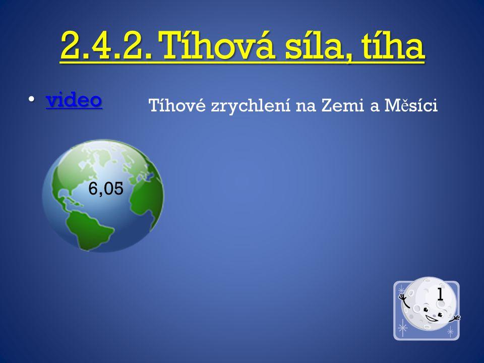 2.4.2. Tíhová síla, tíha video Tíhové zrychlení na Zemi a Měsíci 6,05