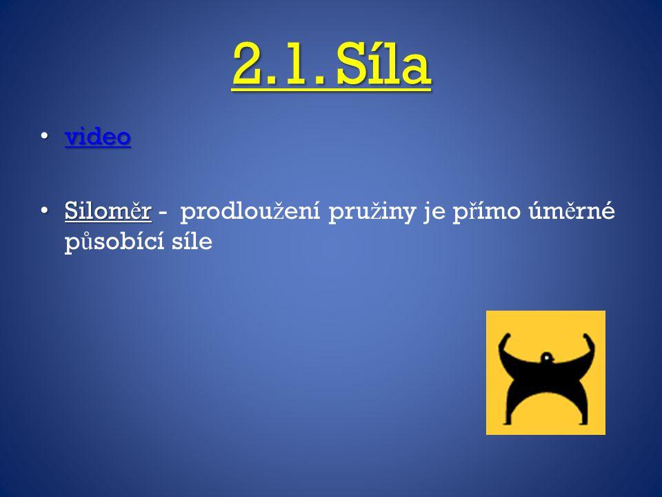 2.1. Síla video Siloměr - prodloužení pružiny je přímo úměrné působící síle