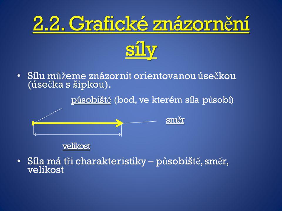 2.2. Grafické znázornění síly