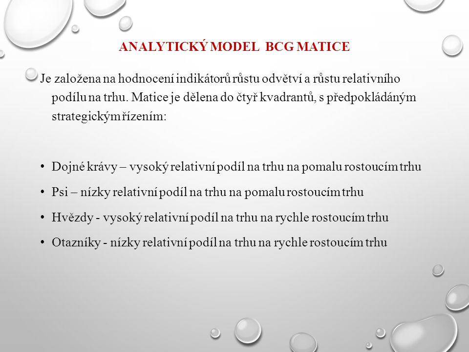ANALYTICKÝ MODEL BCG MATICE