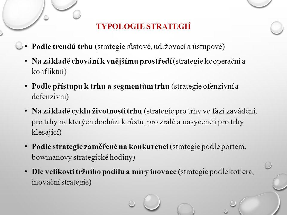 typologie strategií Podle trendů trhu (strategie růstové, udržovací a ústupové)
