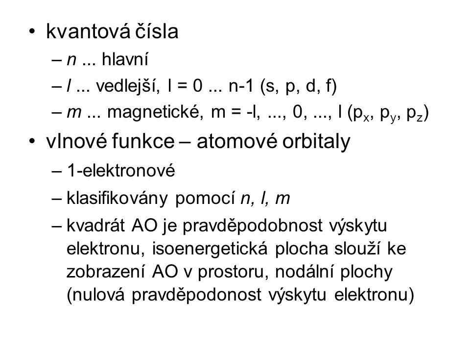 vlnové funkce – atomové orbitaly