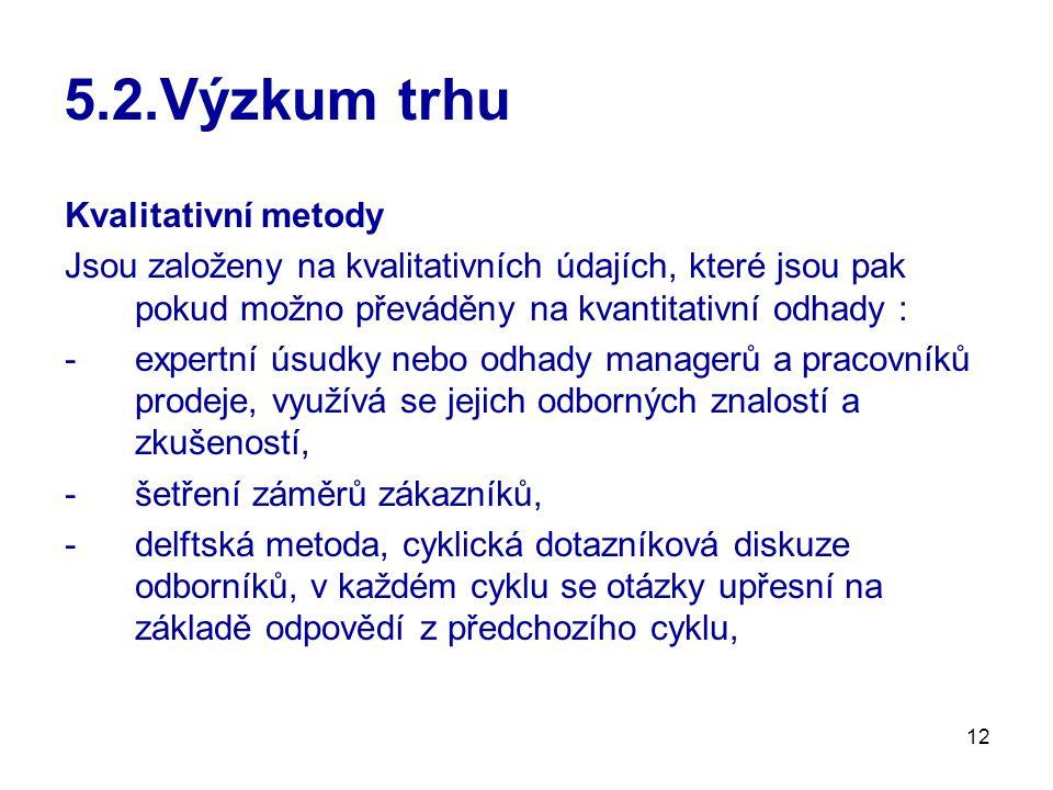 5.2.Výzkum trhu Kvalitativní metody