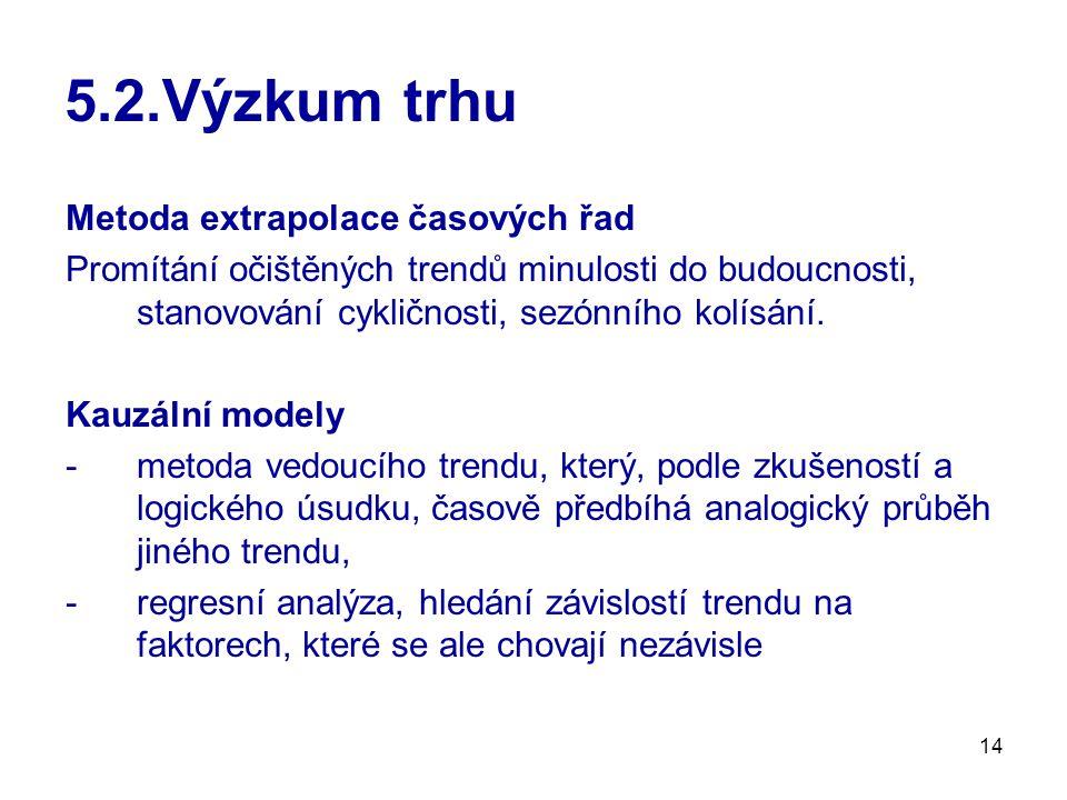 5.2.Výzkum trhu Metoda extrapolace časových řad