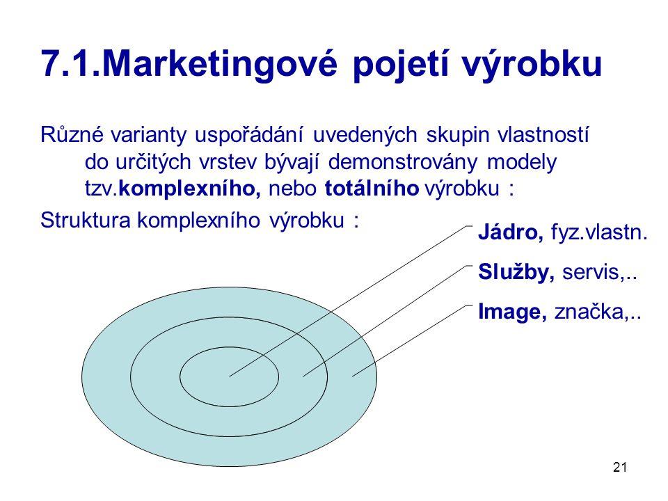 7.1.Marketingové pojetí výrobku