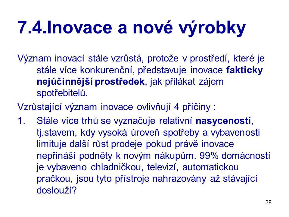7.4.Inovace a nové výrobky
