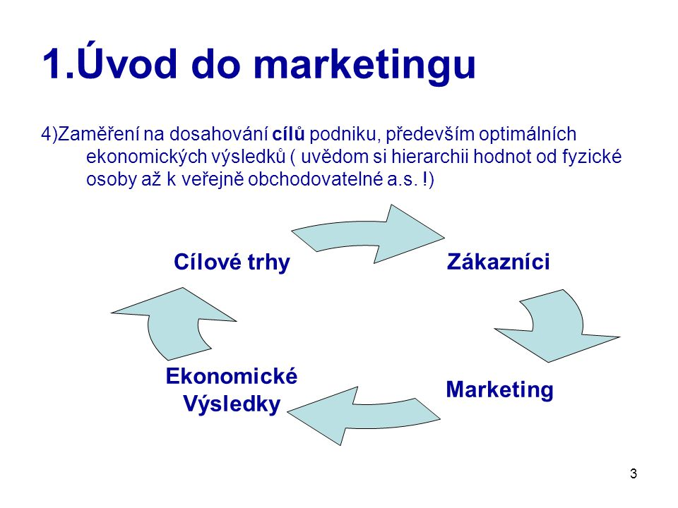 1.Úvod do marketingu