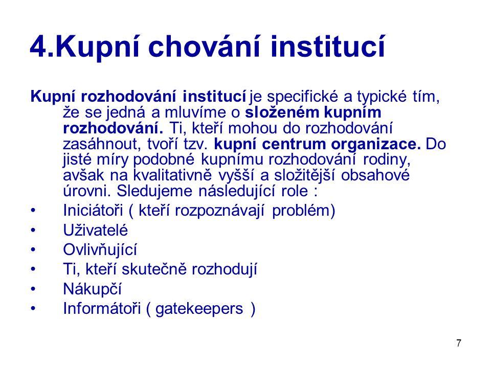 4.Kupní chování institucí