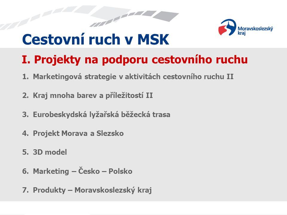 I. Projekty na podporu cestovního ruchu