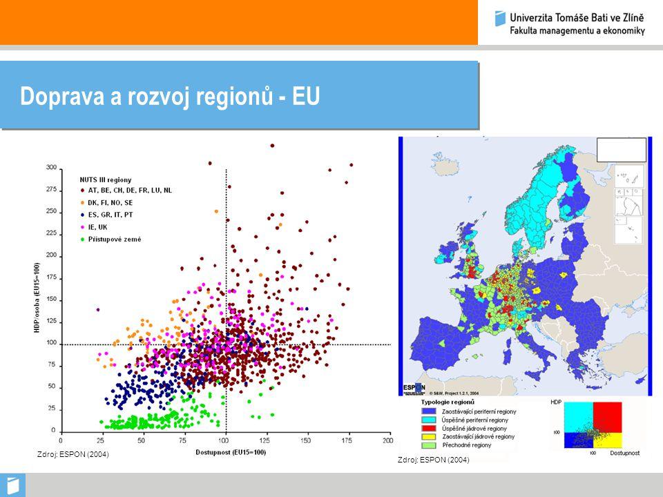 Doprava a rozvoj regionů - EU
