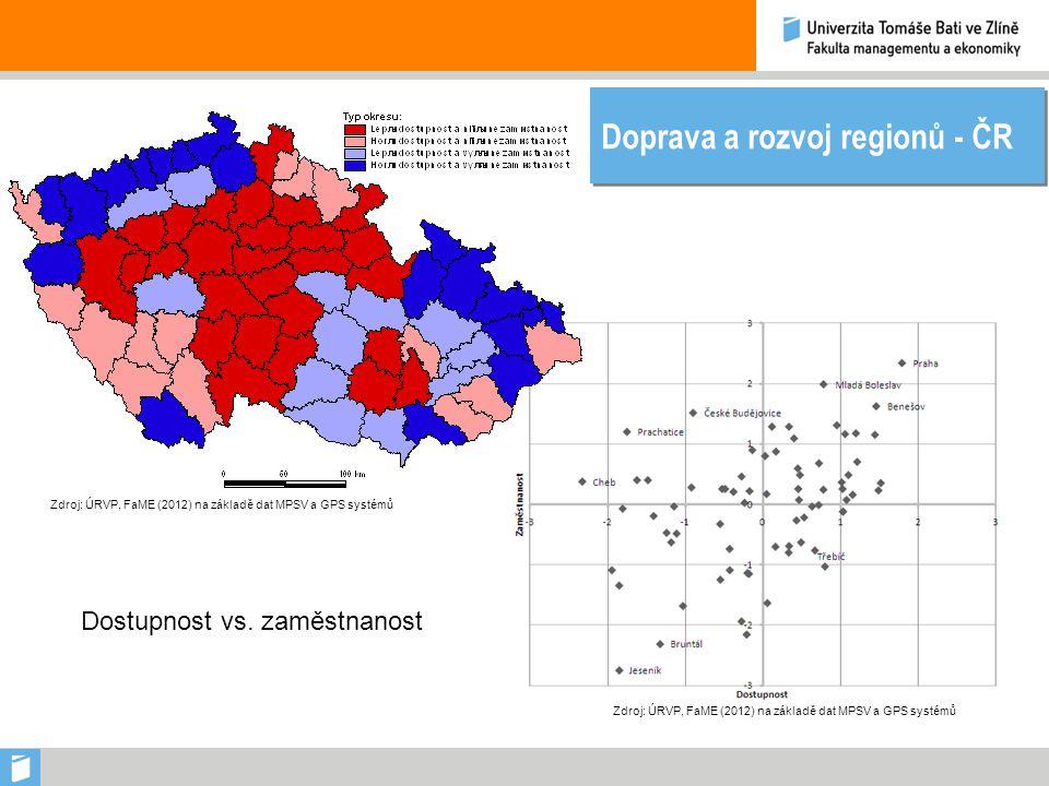 Doprava a rozvoj regionů - ČR