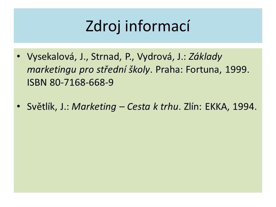 Zdroj informací Vysekalová, J., Strnad, P., Vydrová, J.: Základy marketingu pro střední školy. Praha: Fortuna, 1999. ISBN 80-7168-668-9.