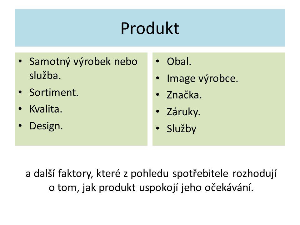 Produkt Samotný výrobek nebo služba. Sortiment. Kvalita. Design. Obal.