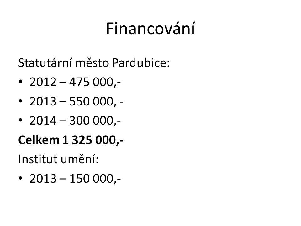 Financování Statutární město Pardubice: 2012 – 475 000,-