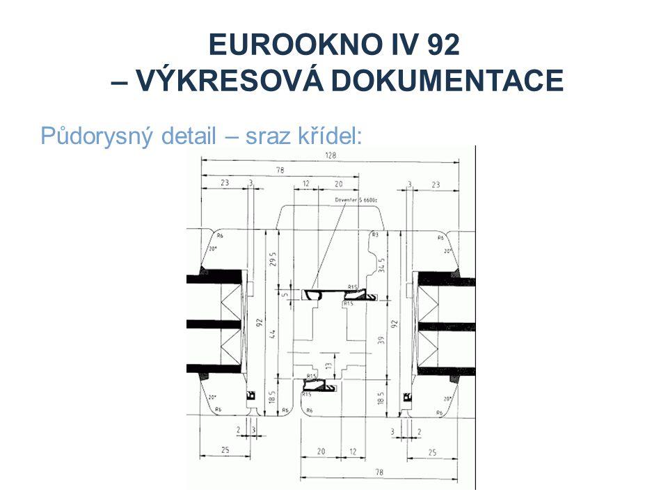 Eurookno iv 92 – výkresová dokumentace