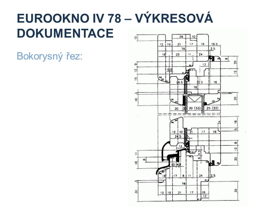 Eurookno iv 78 – výkresová dokumentace
