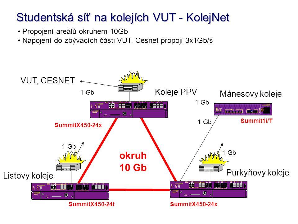 Studentská síť na kolejích VUT - KolejNet
