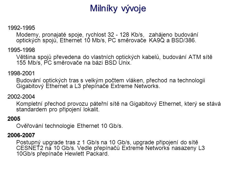 Milníky vývoje 1992-1995.