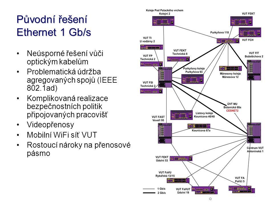 Původní řešení Ethernet 1 Gb/s