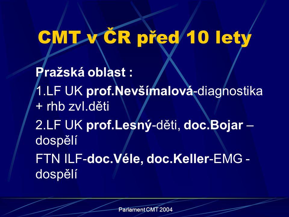 CMT v ČR před 10 lety Pražská oblast :