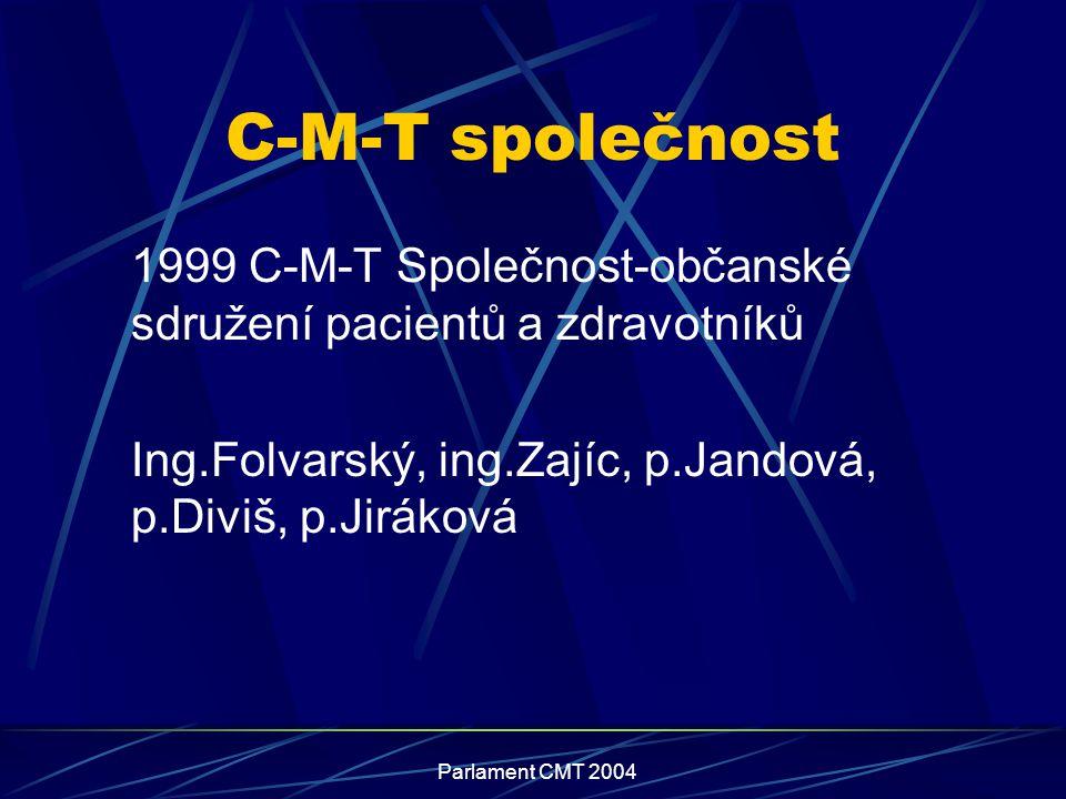 C-M-T společnost 1999 C-M-T Společnost-občanské sdružení pacientů a zdravotníků. Ing.Folvarský, ing.Zajíc, p.Jandová, p.Diviš, p.Jiráková.