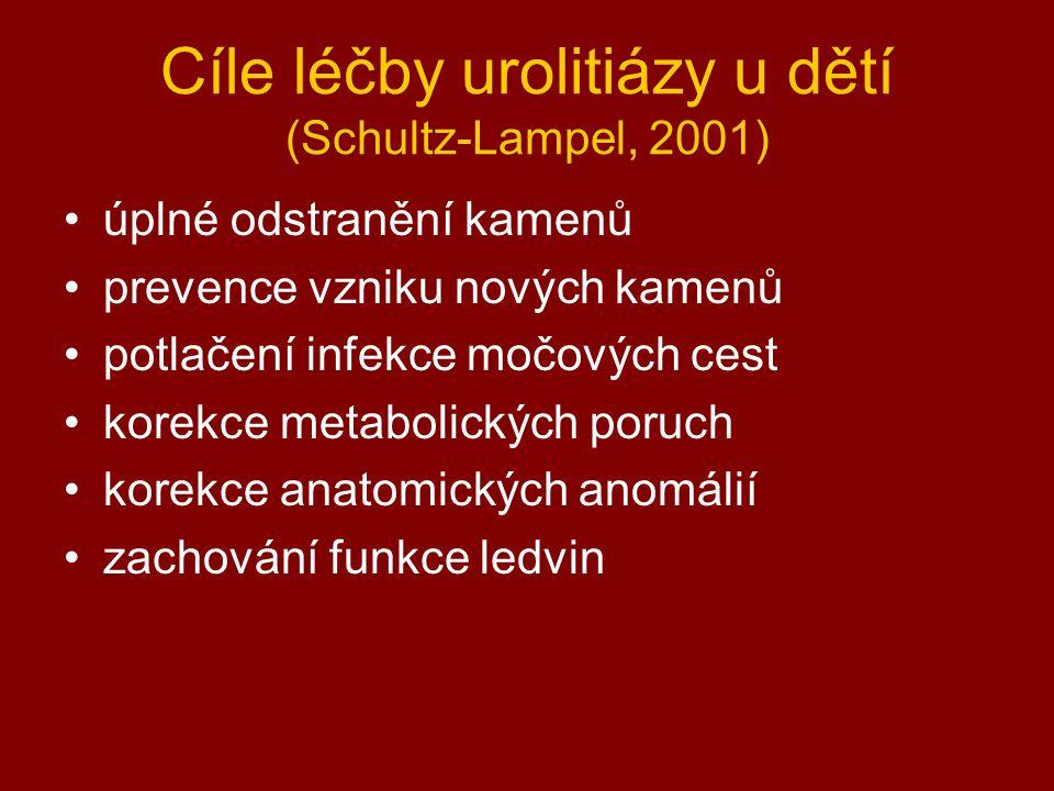 Cíle léčby urolitiázy u dětí (Schultz-Lampel, 2001)