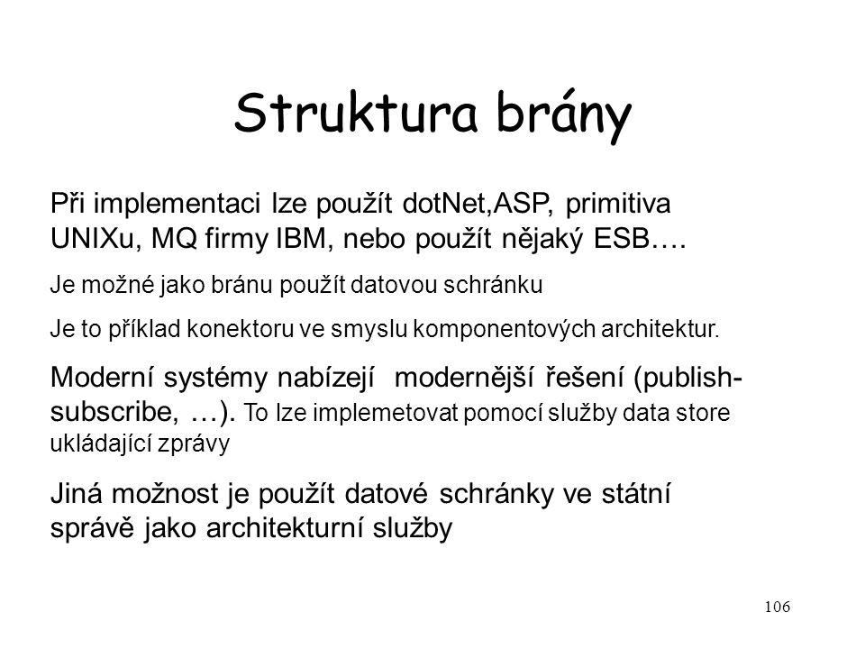 Struktura brány Při implementaci lze použít dotNet,ASP, primitiva UNIXu, MQ firmy IBM, nebo použít nějaký ESB….