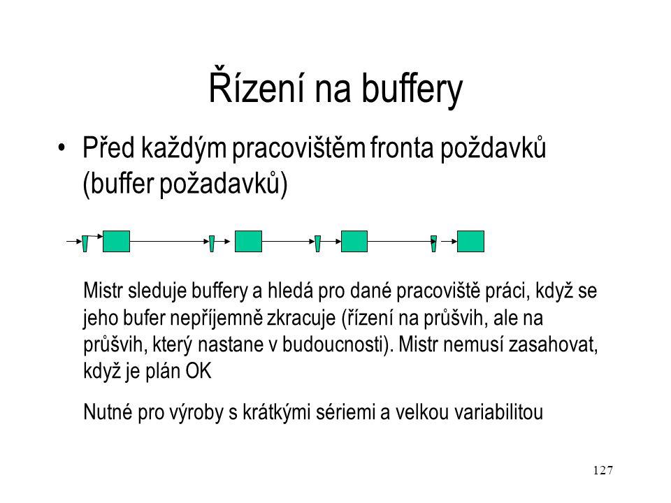 Řízení na buffery Před každým pracovištěm fronta poždavků (buffer požadavků)