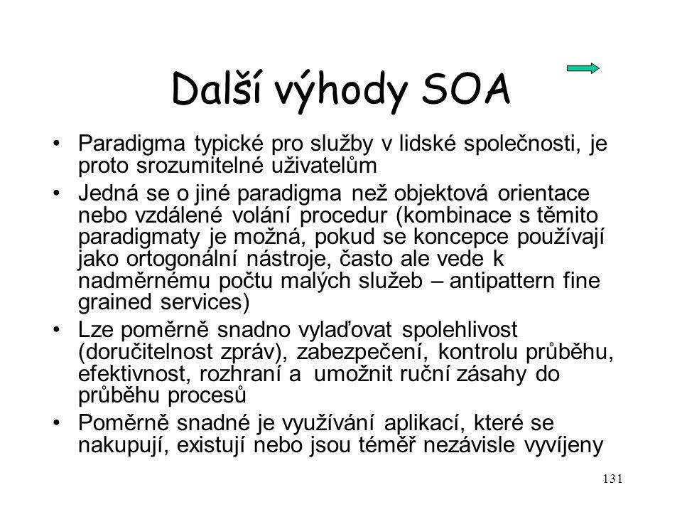 Další výhody SOA Paradigma typické pro služby v lidské společnosti, je proto srozumitelné uživatelům.