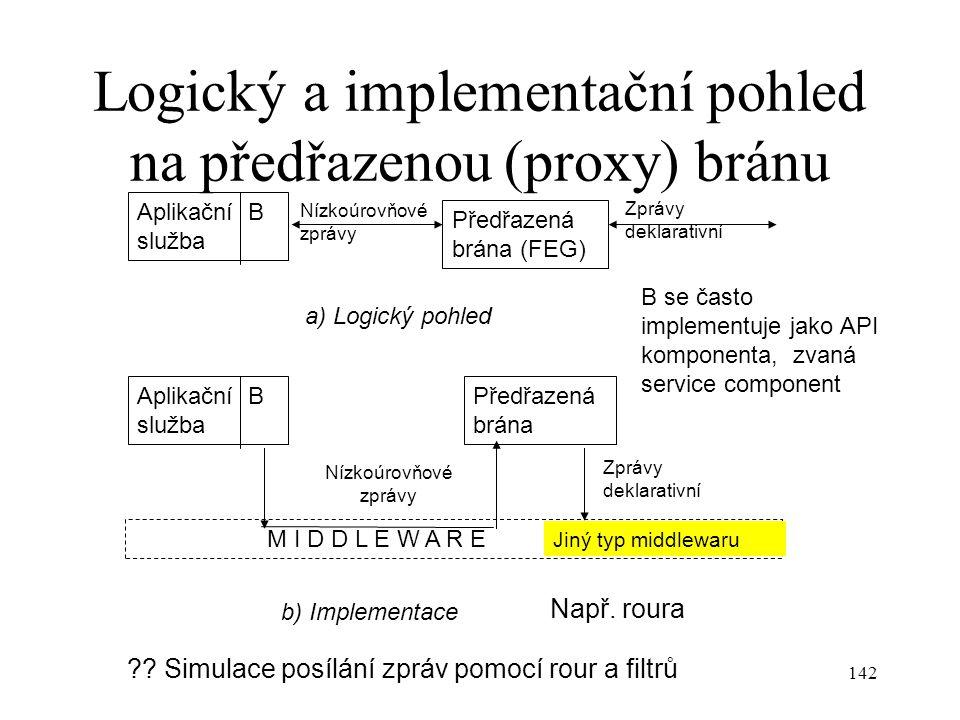 Logický a implementační pohled na předřazenou (proxy) bránu