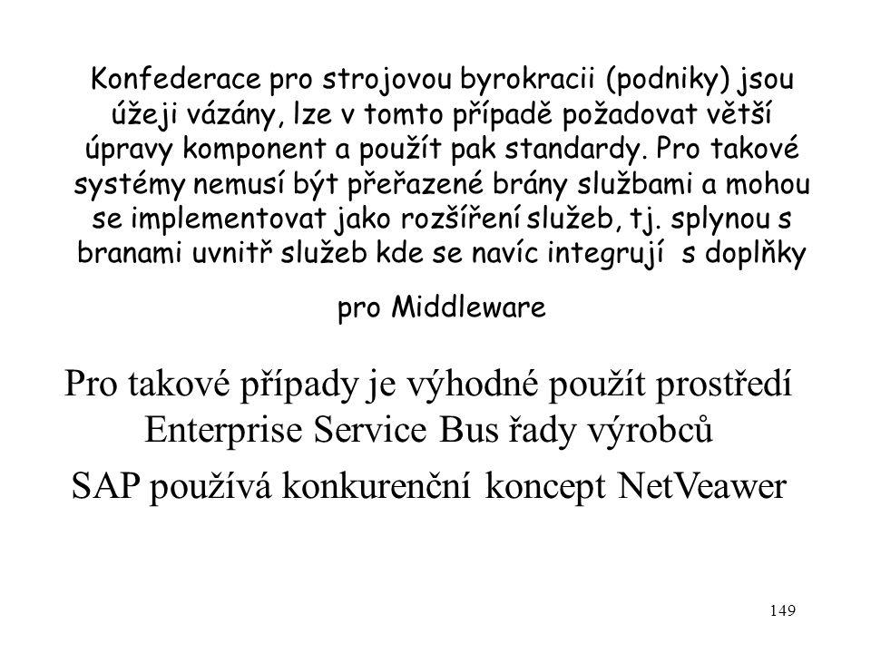 SAP používá konkurenční koncept NetVeawer