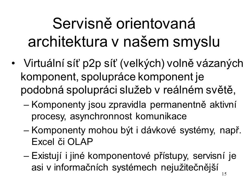 Servisně orientovaná architektura v našem smyslu