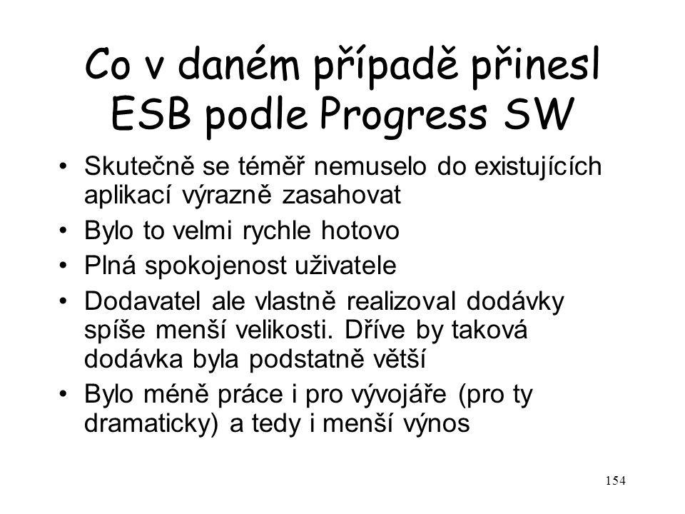 Co v daném případě přinesl ESB podle Progress SW
