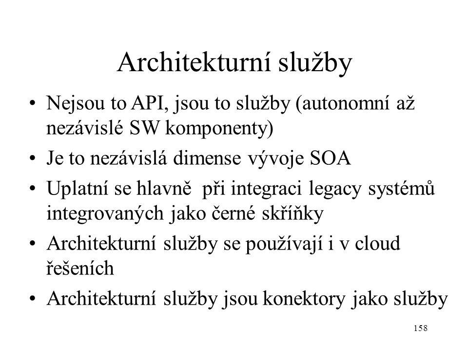Architekturní služby Nejsou to API, jsou to služby (autonomní až nezávislé SW komponenty) Je to nezávislá dimense vývoje SOA.