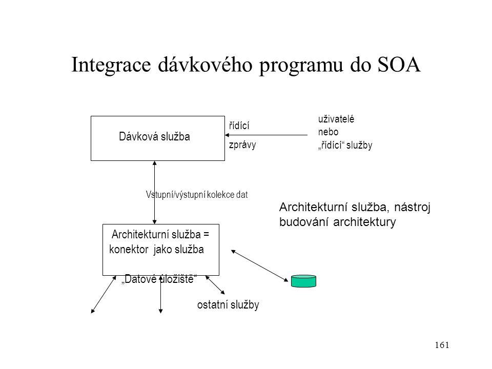 Integrace dávkového programu do SOA