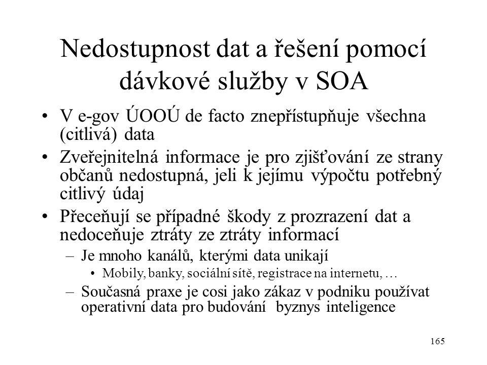 Nedostupnost dat a řešení pomocí dávkové služby v SOA