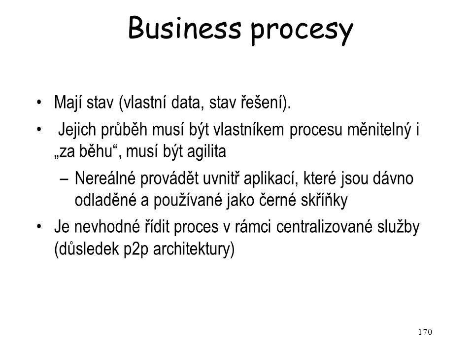 Business procesy Mají stav (vlastní data, stav řešení).