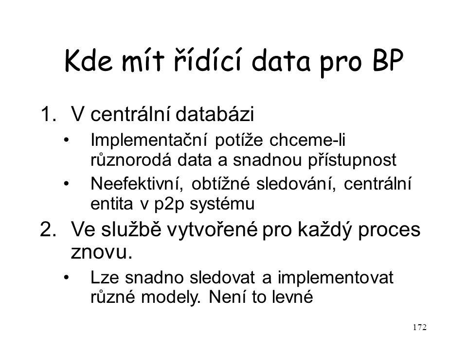 Kde mít řídící data pro BP
