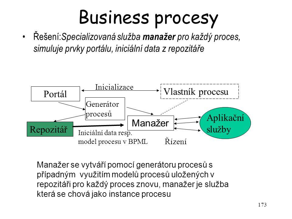 Business procesy Řešení:Specializovaná služba manažer pro každý proces, simuluje prvky portálu, iniciální data z repozitáře.