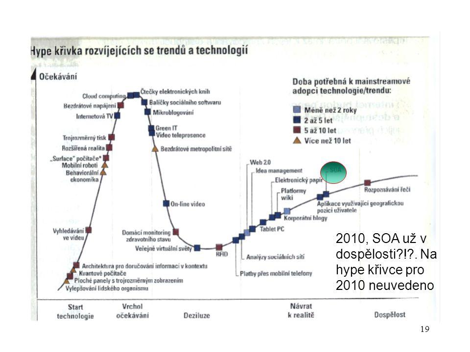 2010, SOA už v dospělosti ! . Na hype křivce pro 2010 neuvedeno