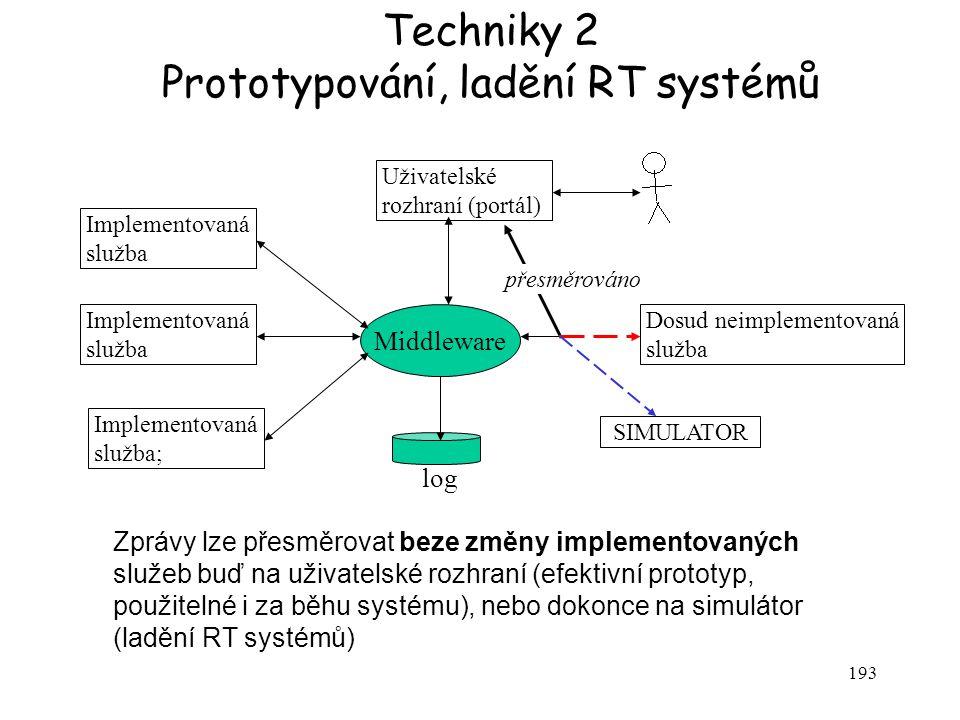 Techniky 2 Prototypování, ladění RT systémů