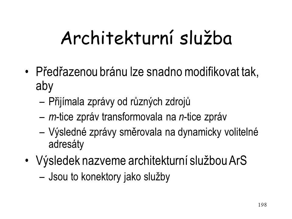Architekturní služba Předřazenou bránu lze snadno modifikovat tak, aby