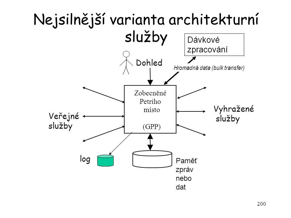 Nejsilnější varianta architekturní služby