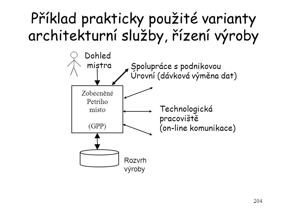 Příklad prakticky použité varianty architekturní služby, řízení výroby