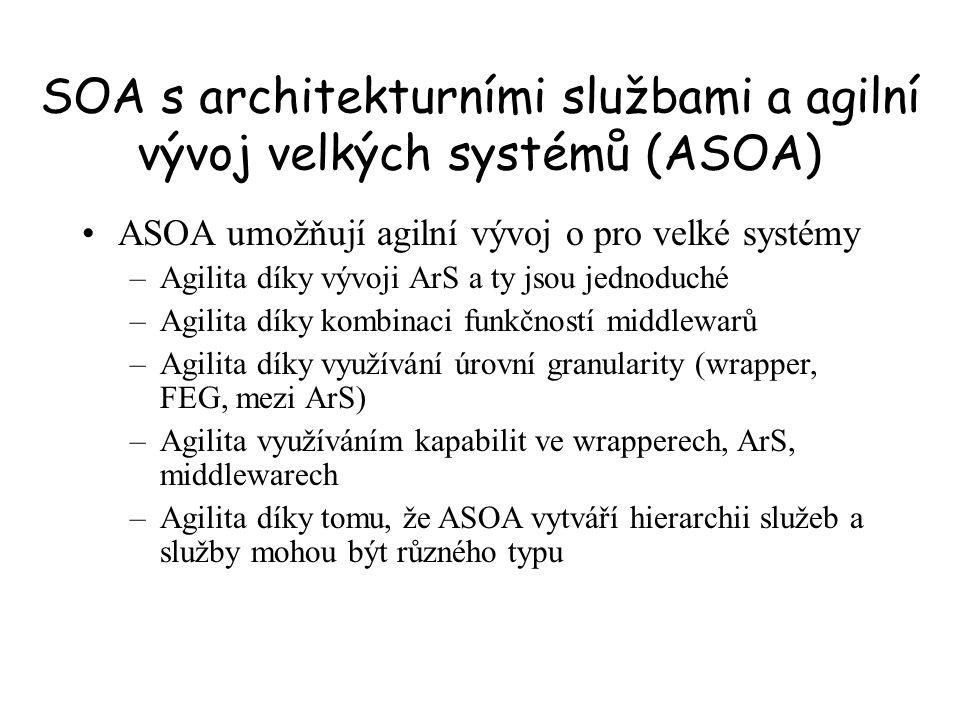 SOA s architekturními službami a agilní vývoj velkých systémů (ASOA)