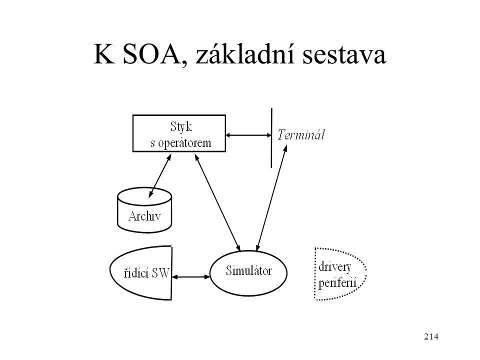 K SOA, základní sestava 214